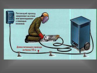 Требования пожарной безопасности при проведении электросварочных работ