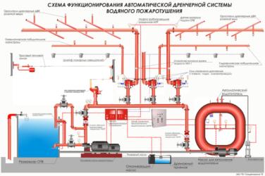 Что такое АУПТ в пожарной безопасности?