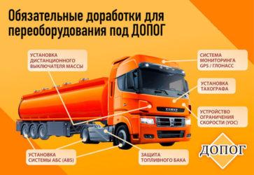 Требования ДОПОГ к автотранспорту перевозящему опасные грузы