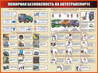 Требования пожарной безопасности к транспортным средствам