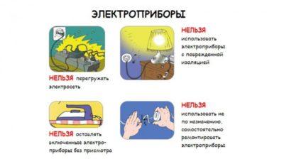 Правила безопасного использования электроприборов
