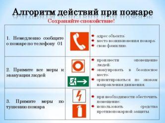 Правила эвакуации при пожаре на предприятии